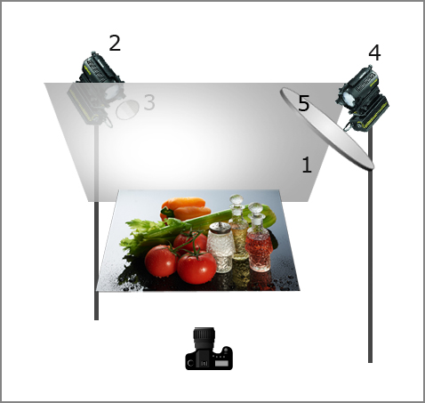 Натюрморт с постоянным светом - Схема освещения
